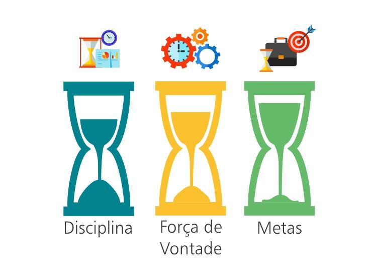 disciplina-forca-de-vontade-metas